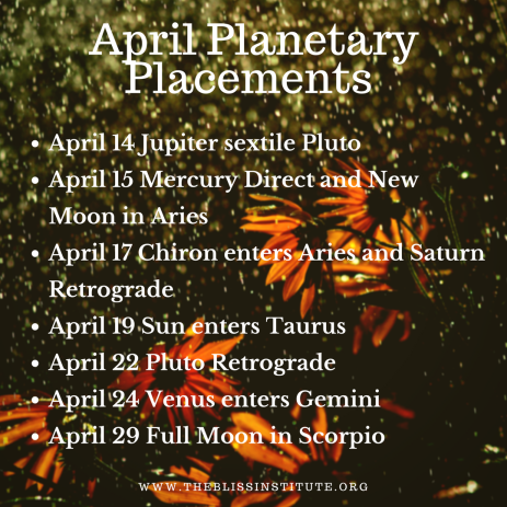 April Planetary Placements